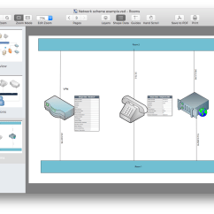 Visio Diagram Comparison Plug Wire Top 7 Viewers For Mac Chart