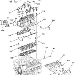 Porsche Cayenne 955 Wiring Diagram Mondeo Mk4 S V8 Imageresizertool Com