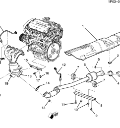 catalytic converter clogged what do i do penny arcade 2013 chevy malibu 2 5l engine diagram [ 2988 x 2344 Pixel ]