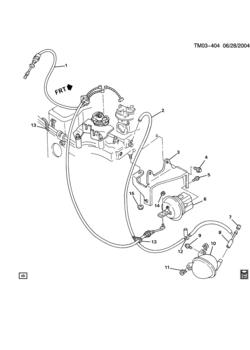 Chevy Tbi Injector Wiring Diagram 1996 Chevy Blazer Spark