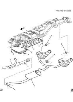 2014 Sportster Wiring Diagram Sportster Fatboy Wiring