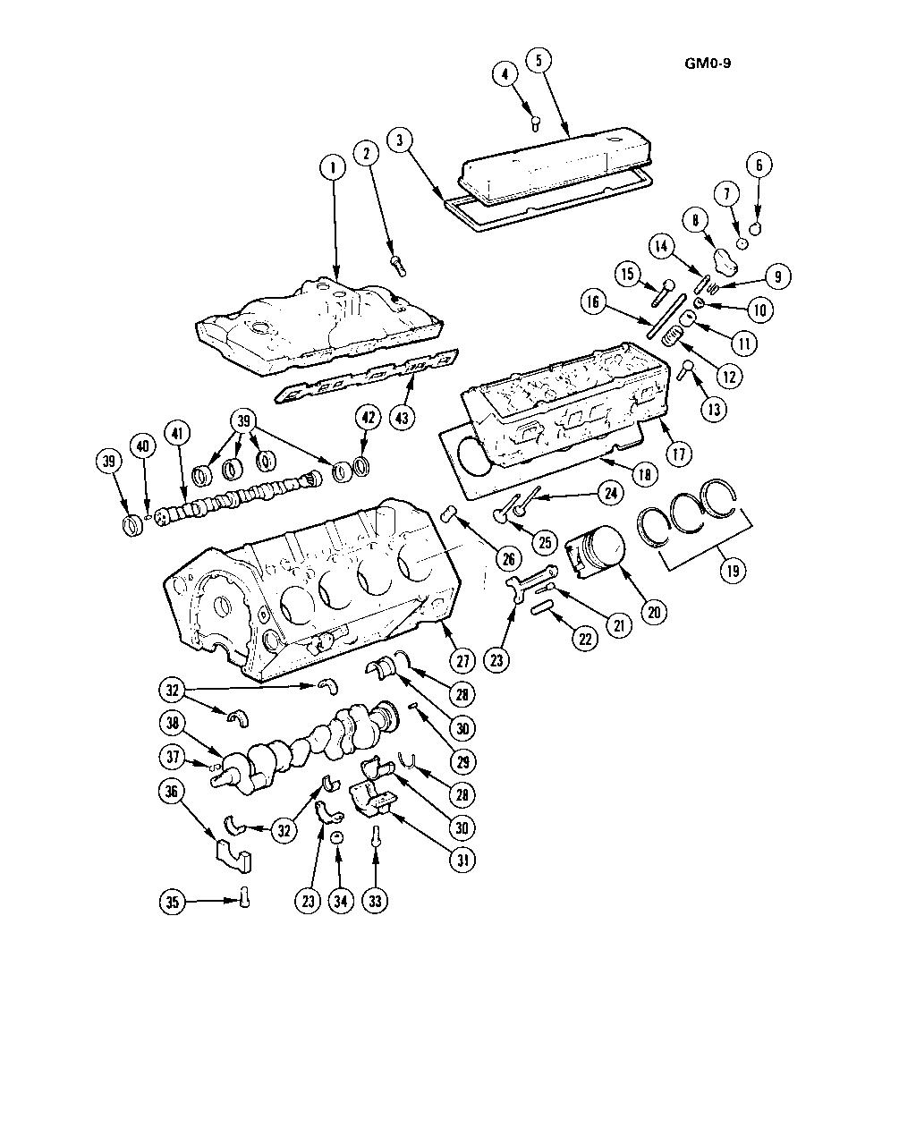 hight resolution of 305 350l v8 engine part i
