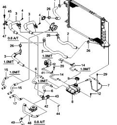 spark non canada and us engine cooling system chevrolet epc online nemiga com [ 2302 x 2868 Pixel ]