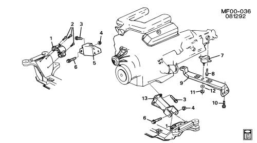 small resolution of 1995 chevy camaro fuse box diagram