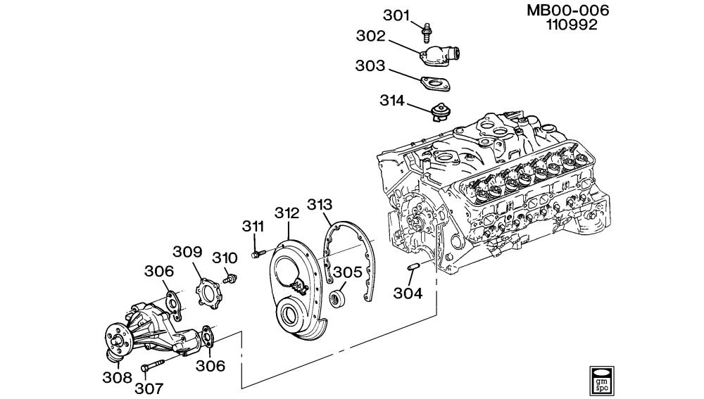 medium resolution of oldsmobile custom cruiser spare parts catalog epc