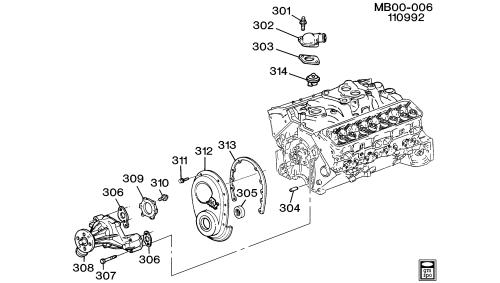 small resolution of oldsmobile custom cruiser spare parts catalog epc