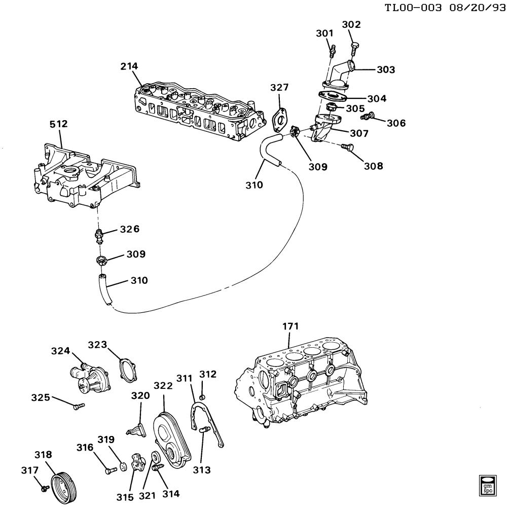 medium resolution of llv engine diagram