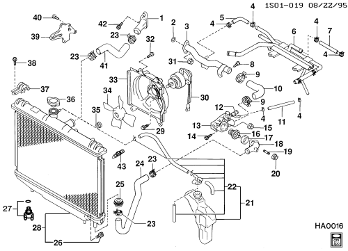 small resolution of gm engine cooling diagram