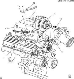 f generator mounting l36 3 8k  [ 2548 x 2673 Pixel ]