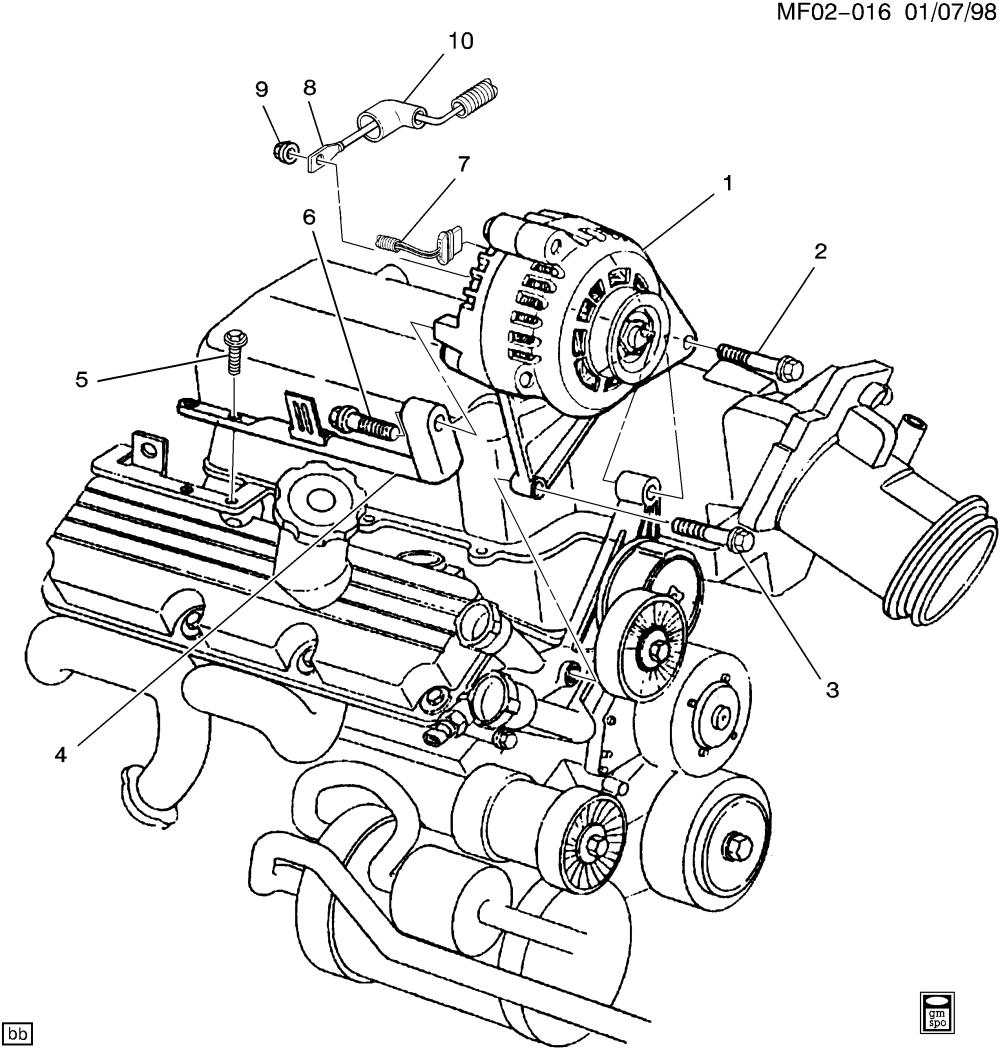 medium resolution of f generator mounting l36 3 8k