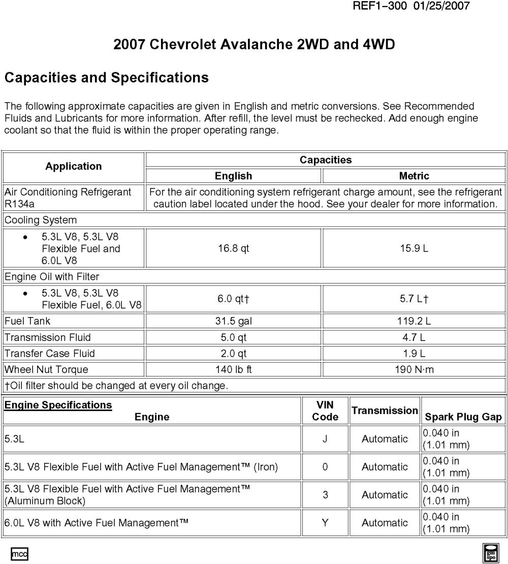 medium resolution of ck1 2 36 capacities chevrolet x88