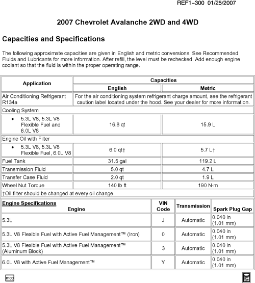 small resolution of ck1 2 36 capacities chevrolet x88