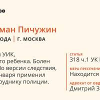 Хроника политического преследования волонтера Немцова моста