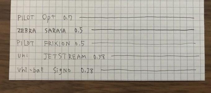 ボールペン書き比べ、線の太さ比較