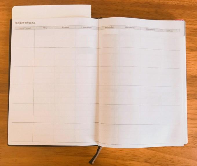 EDiT週間ノートプロジェクト