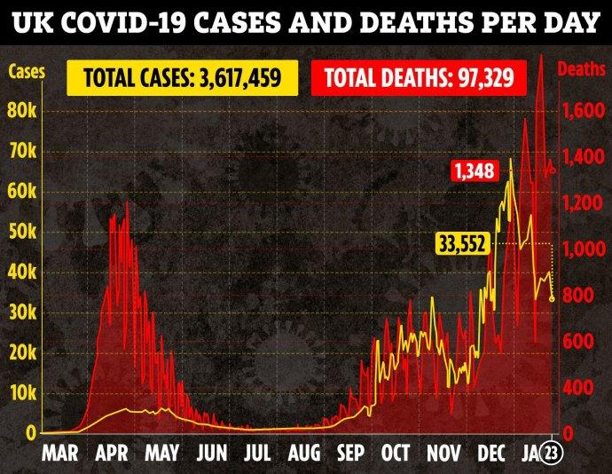 Koronavírus – Hancock: megállt a fertőzések számának emelkedése