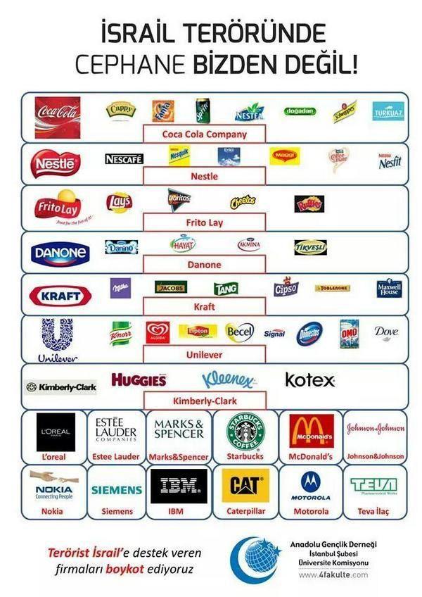 Követendő példa: a török üzletekből már elkezdték kipakolni a Coca Cola termékeit