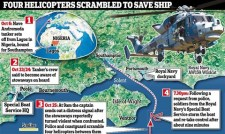 Nigériai meglepetésvendégek miatt kellett bevetni a brit különleges alakulatokat egy tankeren