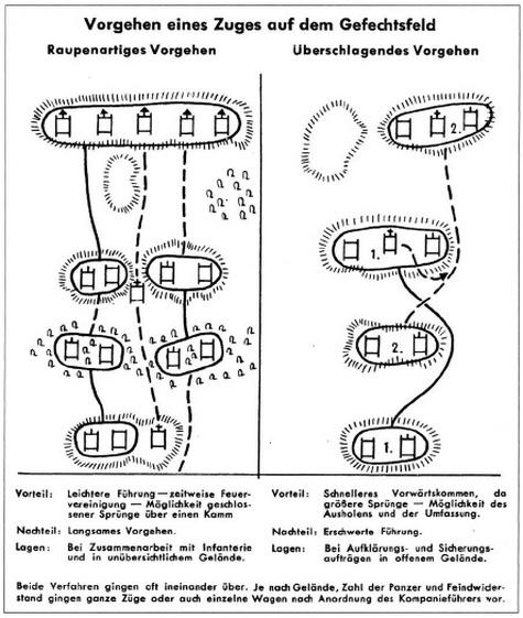 A Wehrmacht páncélos és összfegyvernemi taktikái
