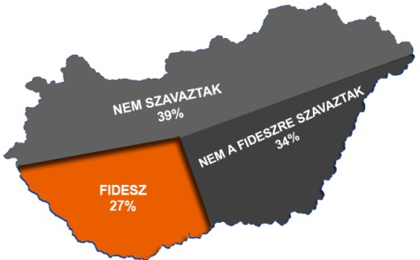 """""""A Jobbiknak különösebb oka nincs az elkeseredésre"""" – Siklósi András a választásról"""