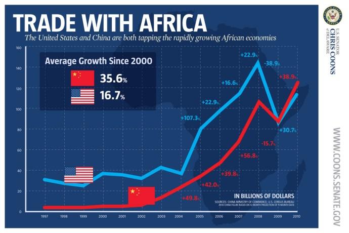Kormányközeli kínai lap végre helyére teszi az amerikai külügyminisztert Kína-Afrika ügyben