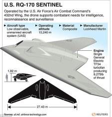 """""""Az amerikaiakat megüti a guta"""" – Irán lemásolta az elfogott jenki drónt, jövőre kezdődik a sorozatgyártás"""