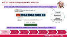 Komoly gondokkal indul a cseheknél az oltás állami regisztrációs rendszere