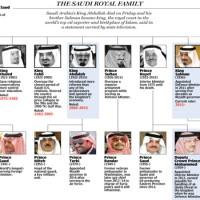 A legnagyobb fenyegetés az egész világ muszlim és keresztény lakosságára nézve a szaúdi uralkodócsalád
