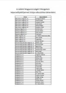 """""""Ez egy ütőképes frakció lesz"""" – itt a Jobbik jelöltjeinek listája"""