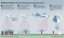 Repülőről is kémkedik a mobilok után az USA