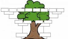 Apró trükkök teszik egyszerűbbé a családfa építését