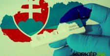 Koronavírus Szlovákiában: 8 halott, 49 új vírusfertőzött, 5 671 PCR-tesztelés