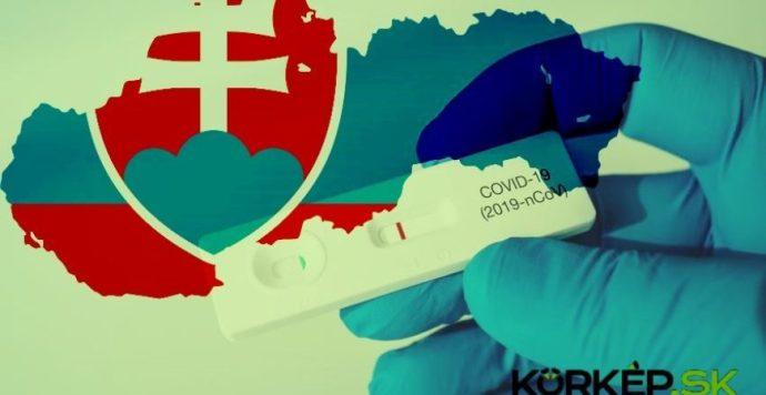 Koronavírus Szlovákiában: 94 halott, 9 869 tesztelés, 1 998 új vírusfertőzött