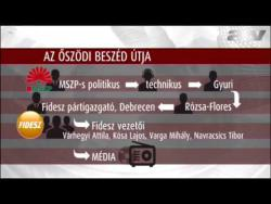 Őszödi akták: hiányzik 22 dokumentum