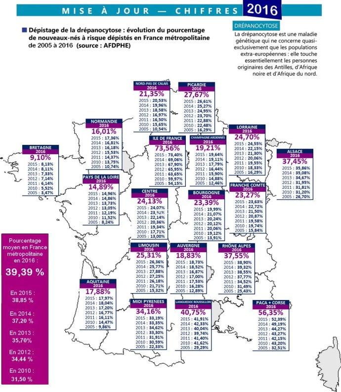 Franciaország etnikai cseréje nagyon jól halad – leleplező cikk