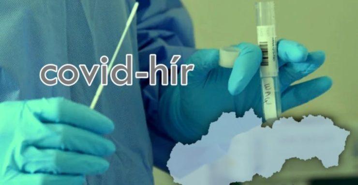 Koronavírus Szlovákiában: Több mint 800 új fertőzött az elmúlt nap mérlege