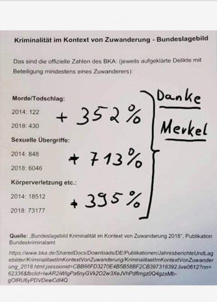 Danke Merkel!