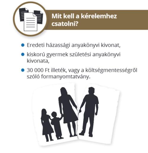 Az Apák az Igazságért apajogi szervezet nem hagyja annyiban