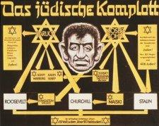 Felmérés: a visegrádi országok fiataljainak 40%-a tisztában van azzal, hogy zsidó irányítás alatt áll számos kormány és intézmény a világon