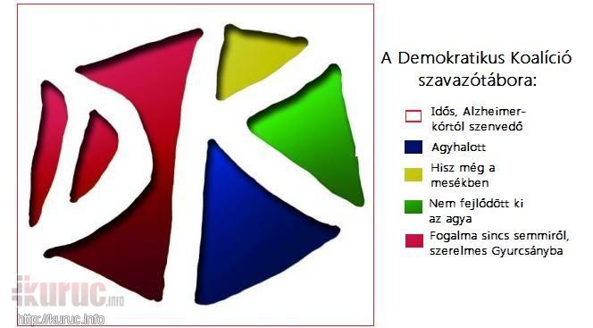 A DK-logó színvilágának magyarázata a szavazótábor megoszlása alapján