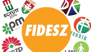 Jelentősen csökkent a Fidesz támogatottsága