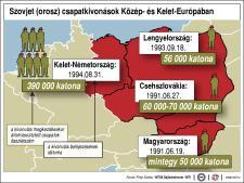 Szovjet csapatkivonások Közép- és Kelet-Európában