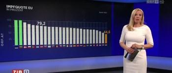 Bécsi olvasónk írása: Hogyan hazudik az osztrák televízió Magyarországról?