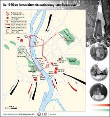 Az 1956-os szabadságharc Budapesten