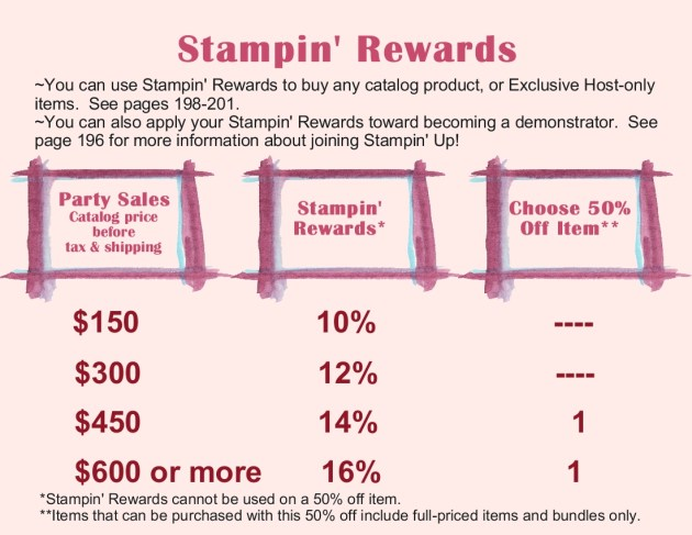 Stampin' Rewards Chart