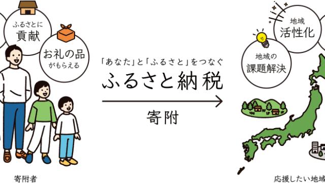 """alt=""""ふるさと納税"""""""