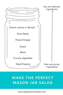 make-the-perfect-mason-jar-salad