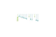 上から垂れ下がったようなカウンタ(透過GIF)(10パターン)