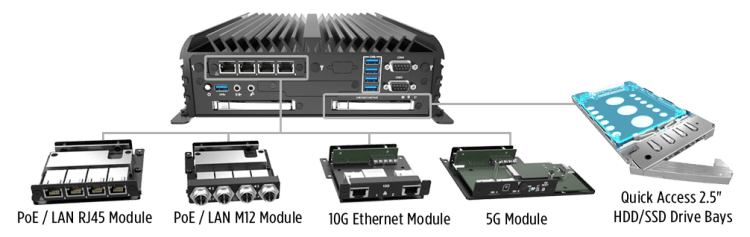 modules Ethernet 10G LAN