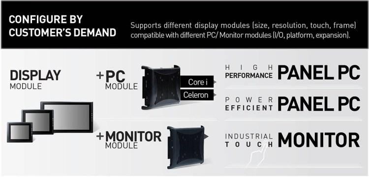 Ecrans Industriels - Modularité MDM
